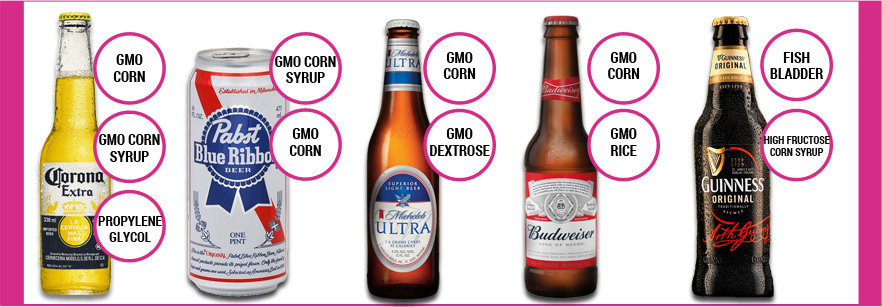 Watch Out For These Shocking Ingredients in Beer